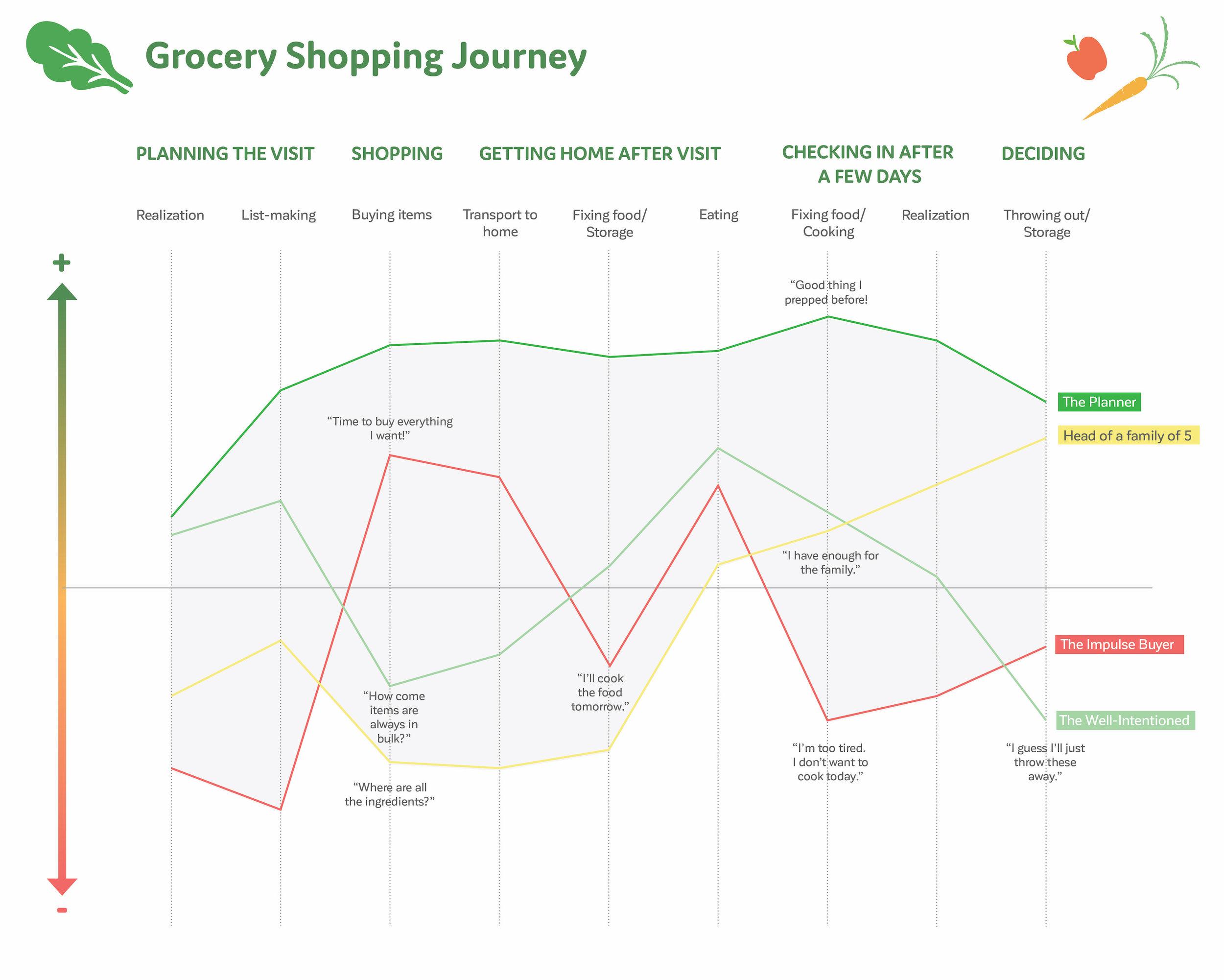 Grocery Cart Results Info Viz-04.jpg