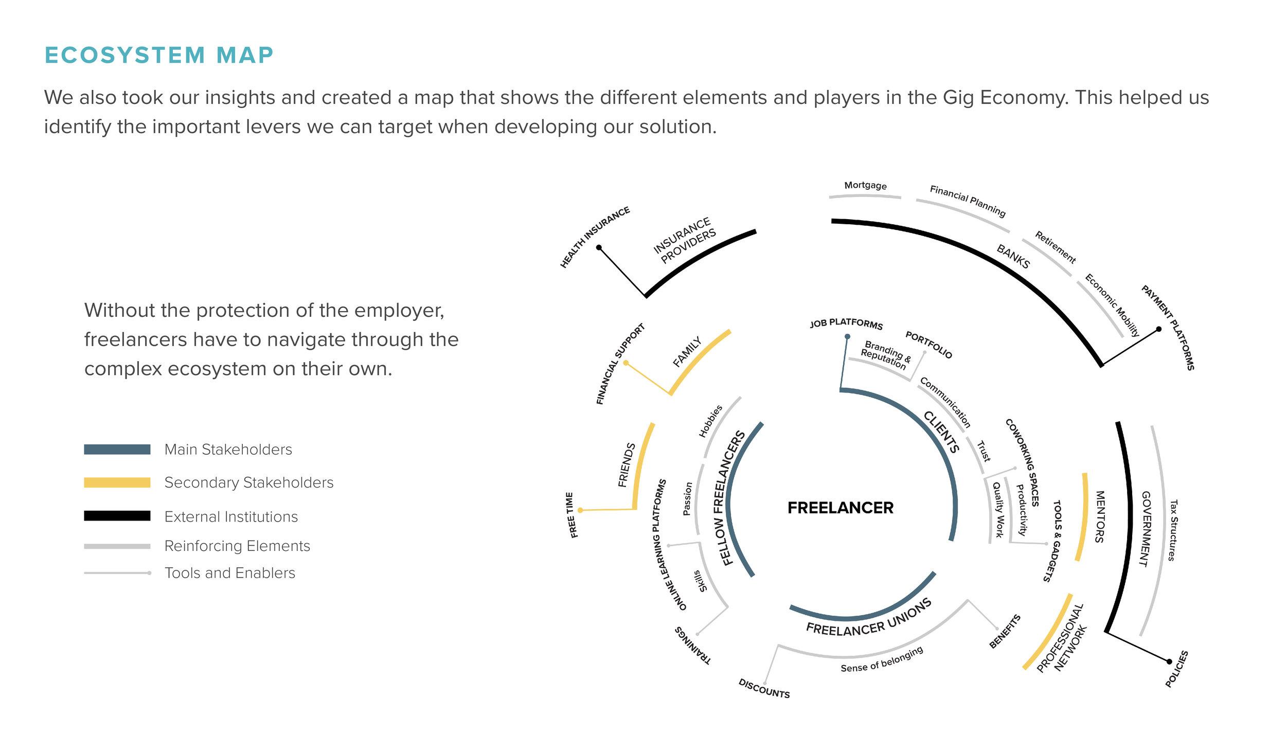 GLIDE UX Research-17.jpg