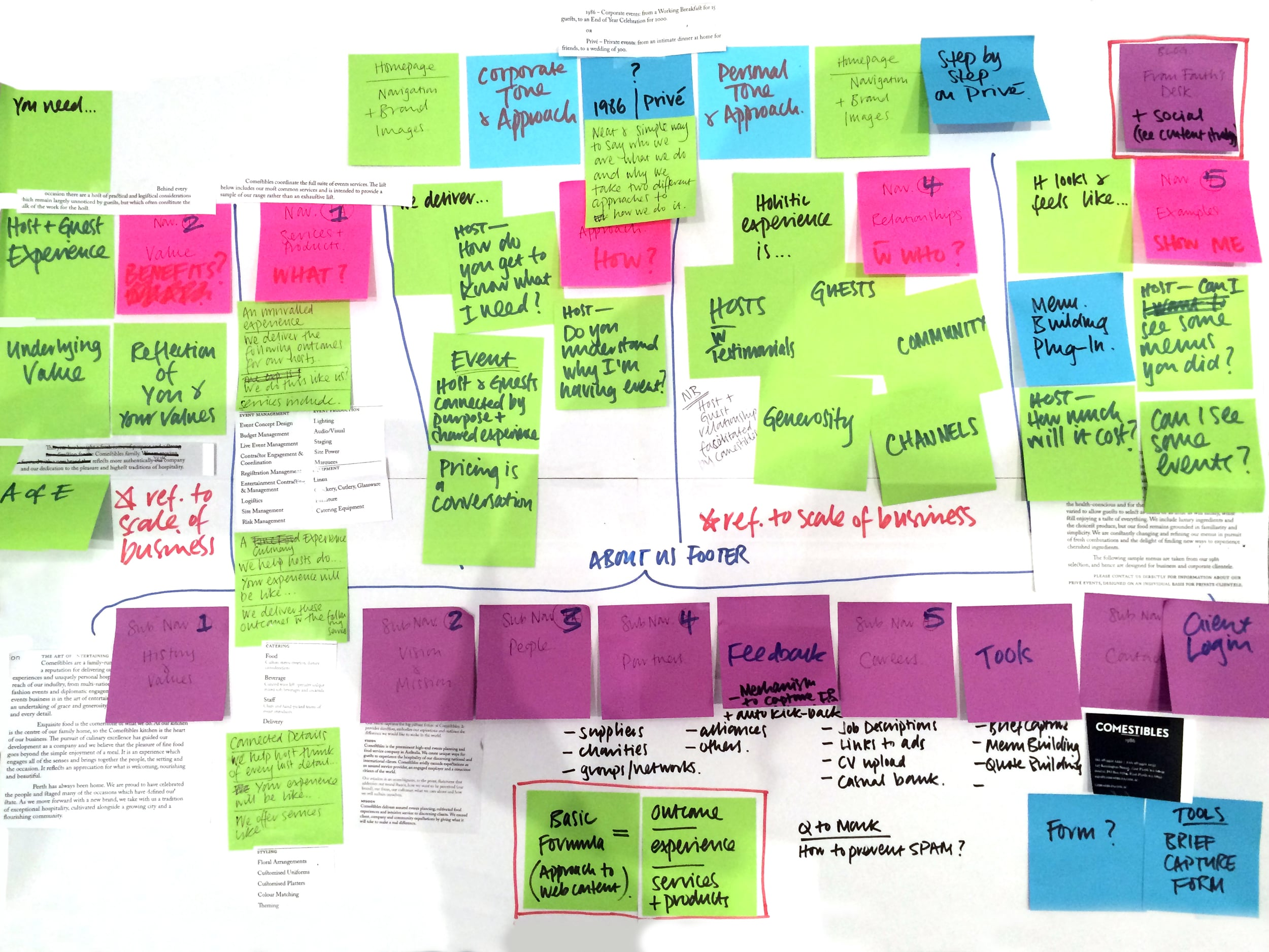 Design process: a journey mapping exercise helps group, filter, prioritise and articulate user questions upon arriving on a website.