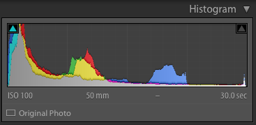 About the best histogram you can hope for in urban situations