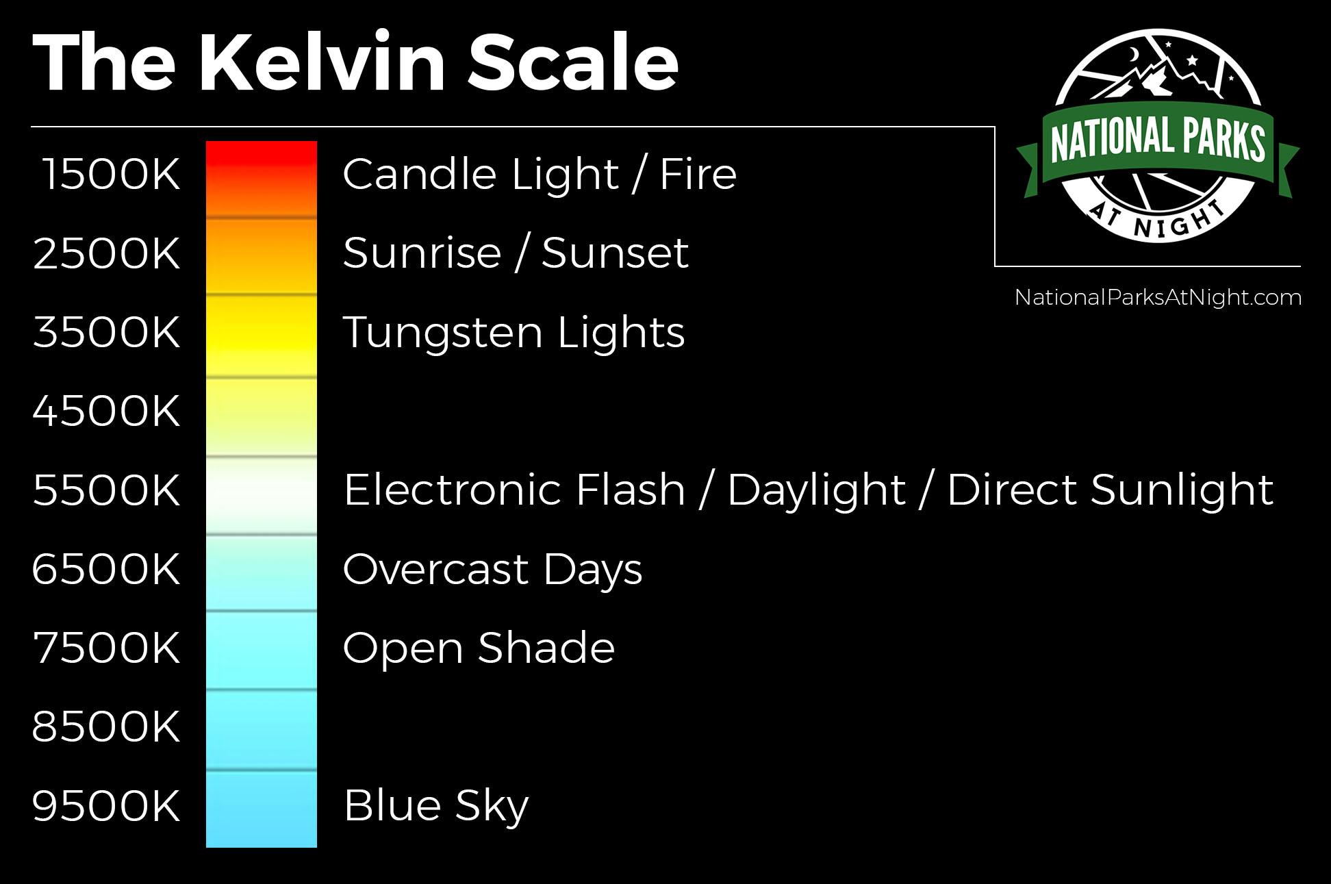 KelvinScale.jpg