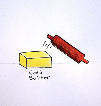 5. Letting out your anger... Once the dough is rolled out, take out 250g of your cold butter from the fridge and bang it out to a square and finger thickness. ..don't be shy girl, flatten it out.