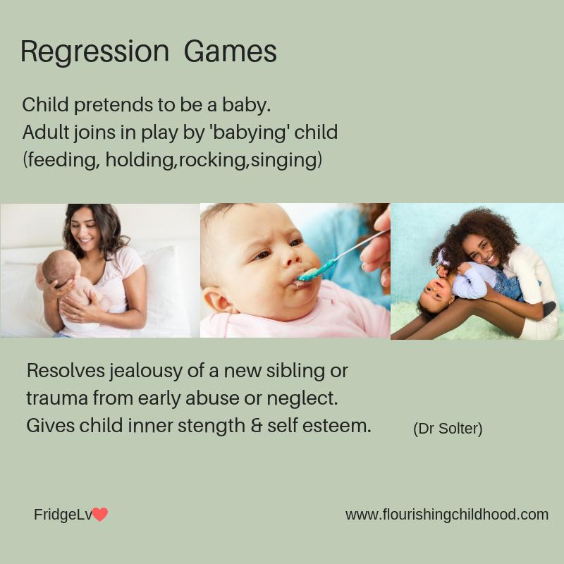 Regression games.png