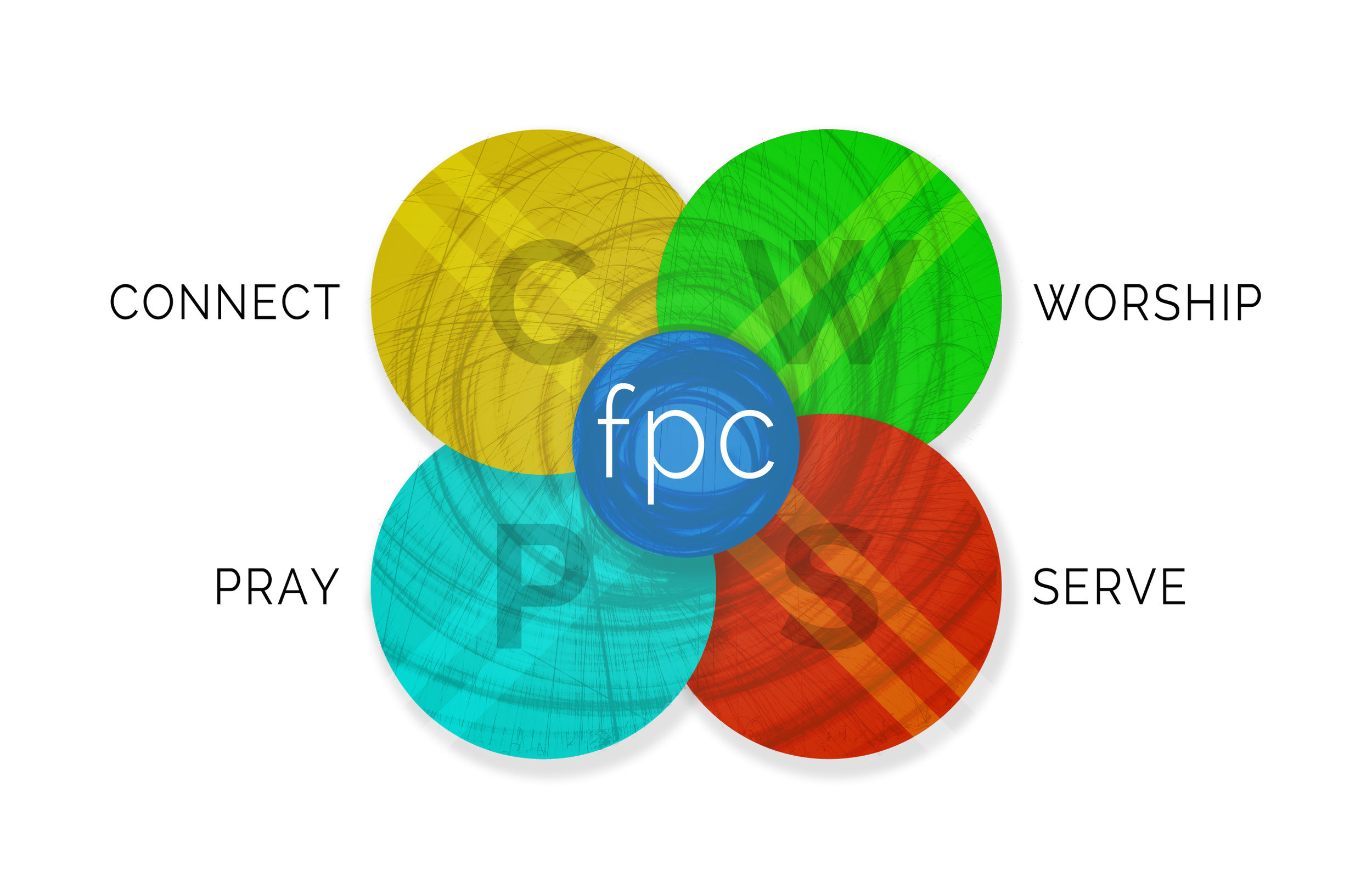 FPC-4-Values-WEB.jpg