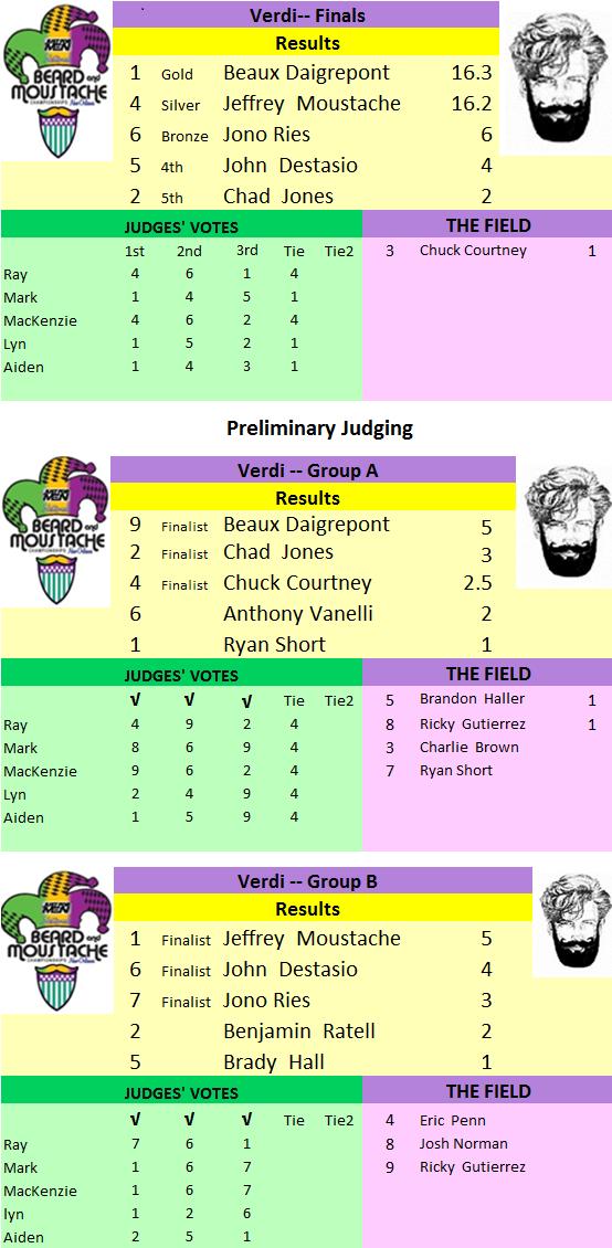 Verdi-results1.png