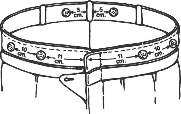 Knopf hosenträger befestigen