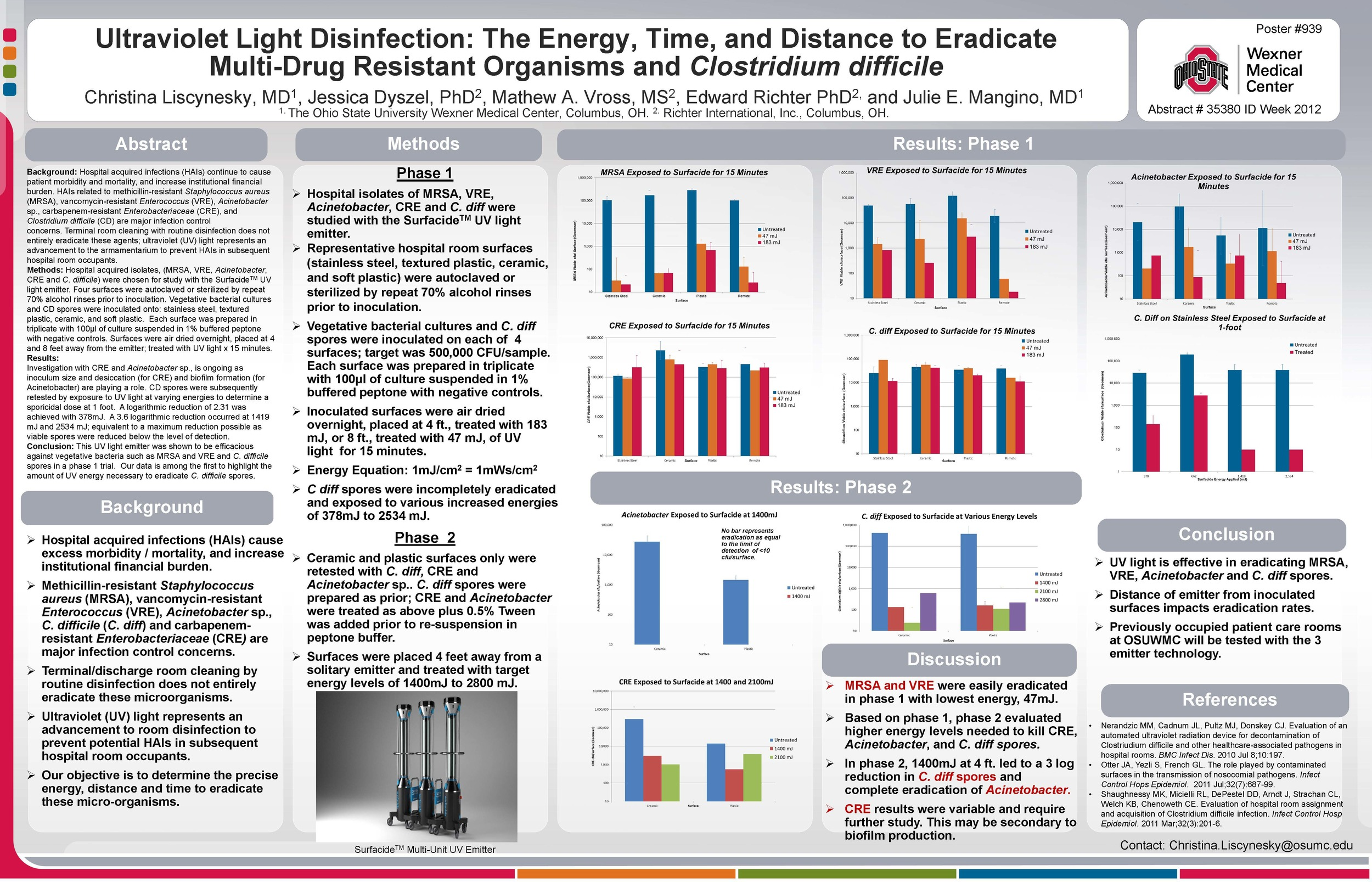 Implementation and impact of ultraviolet environmental disinfection in an acute care setting