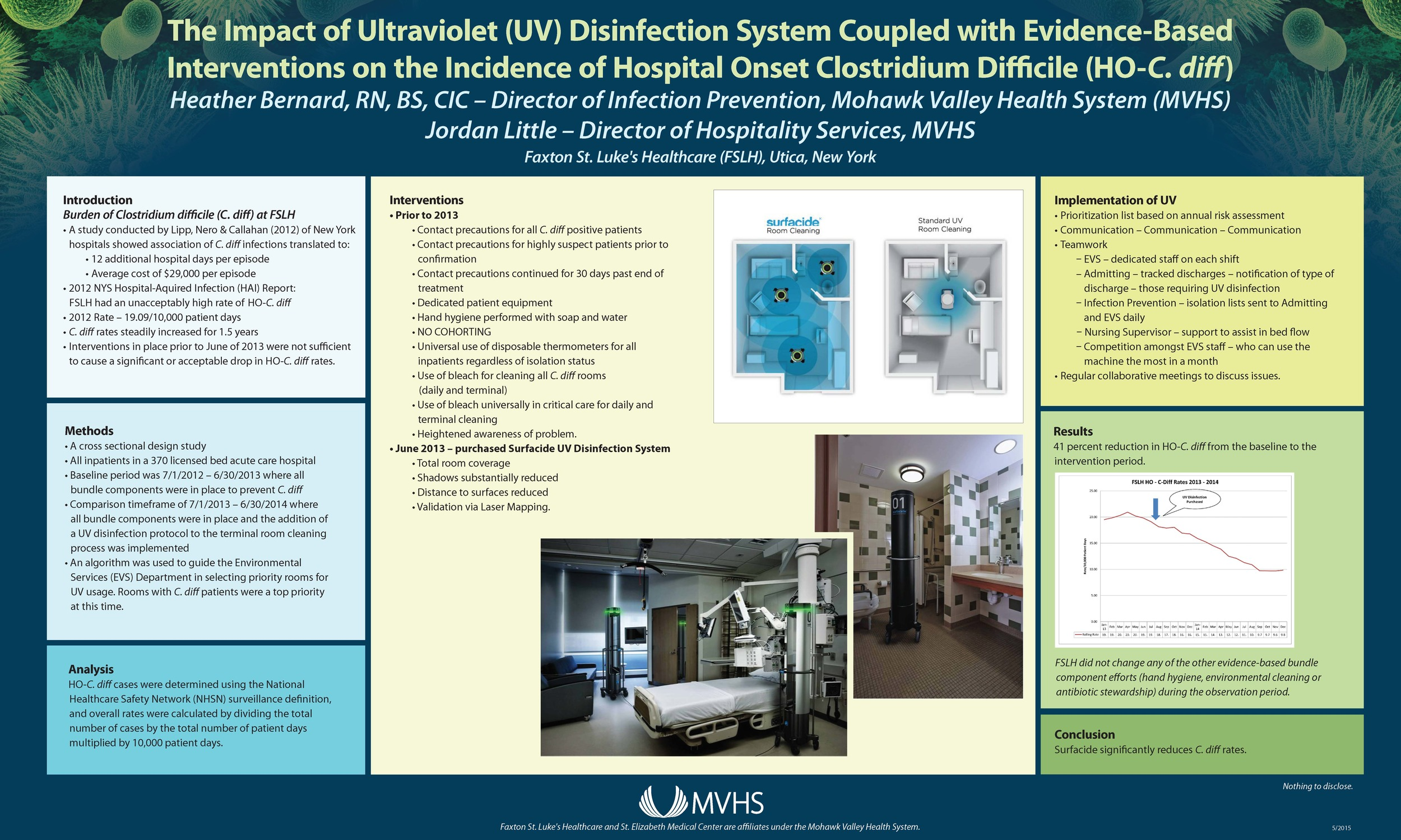 The impact of ultraviolet disinfection system coupled with evidence-based interventions on the incidence of hospital onset Clostridium Difficile.