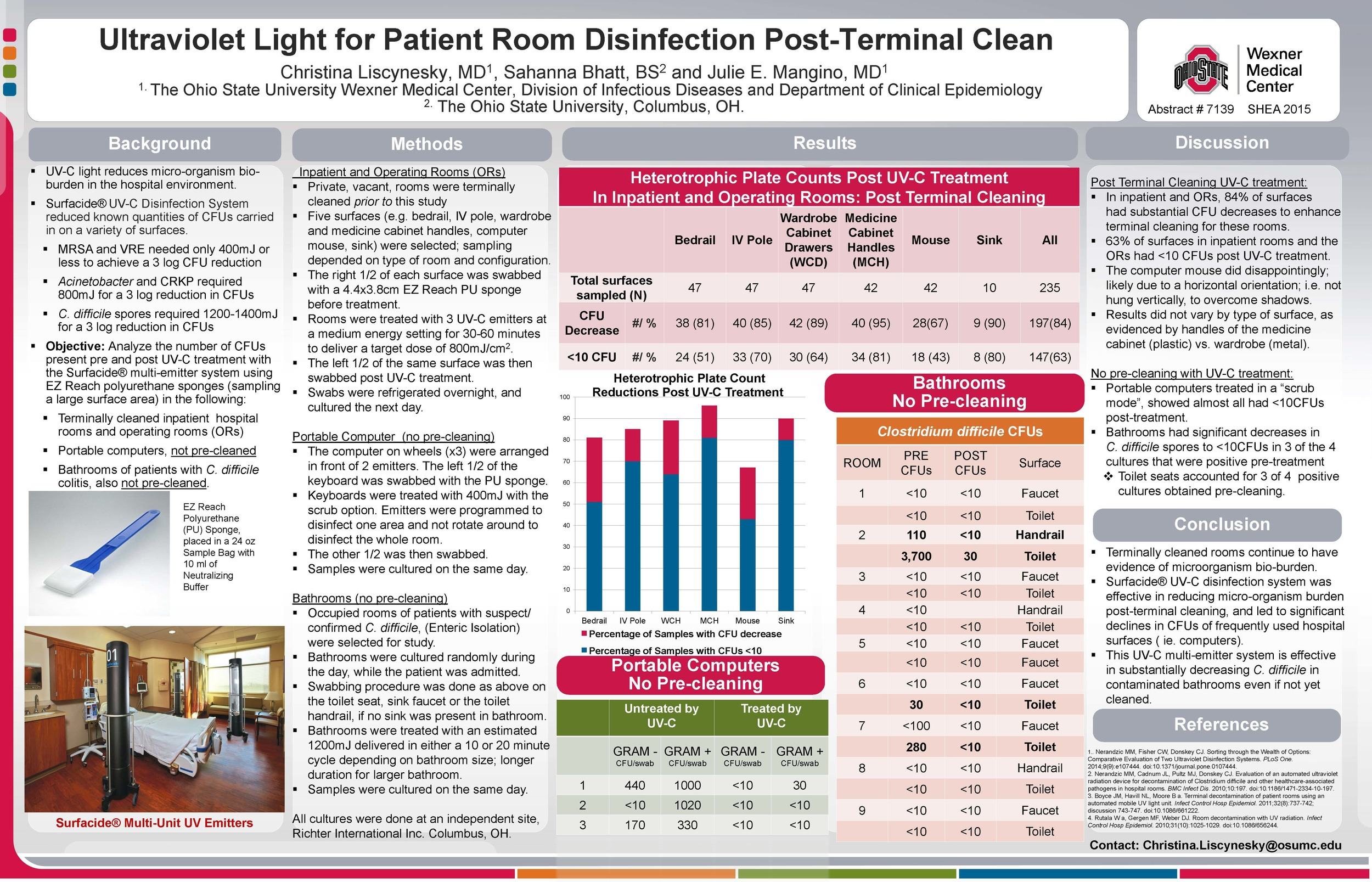 Ultraviolet light for patient room disinfection post-terminal clean.