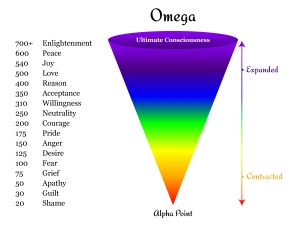 good-vibes-alpha-omega-image.jpg
