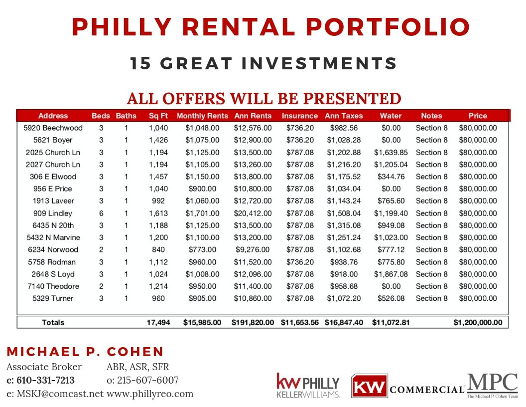 philly rental portfolio .jpg