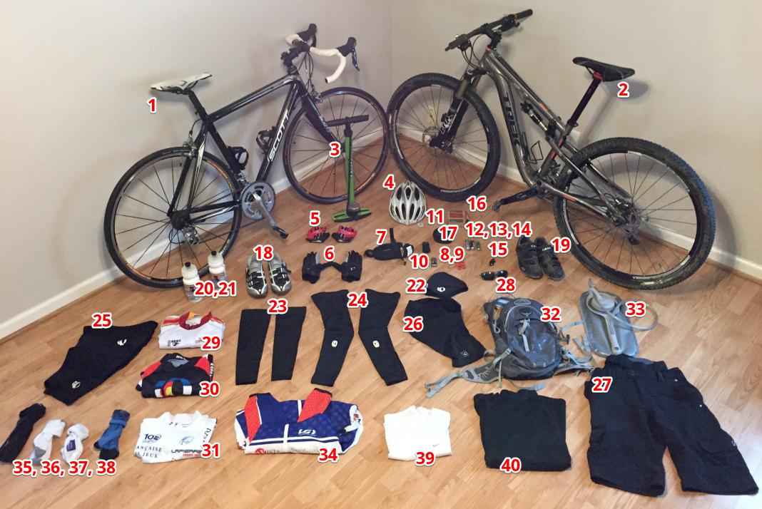 Bike Gear Blog Post Pic w: numbers.png