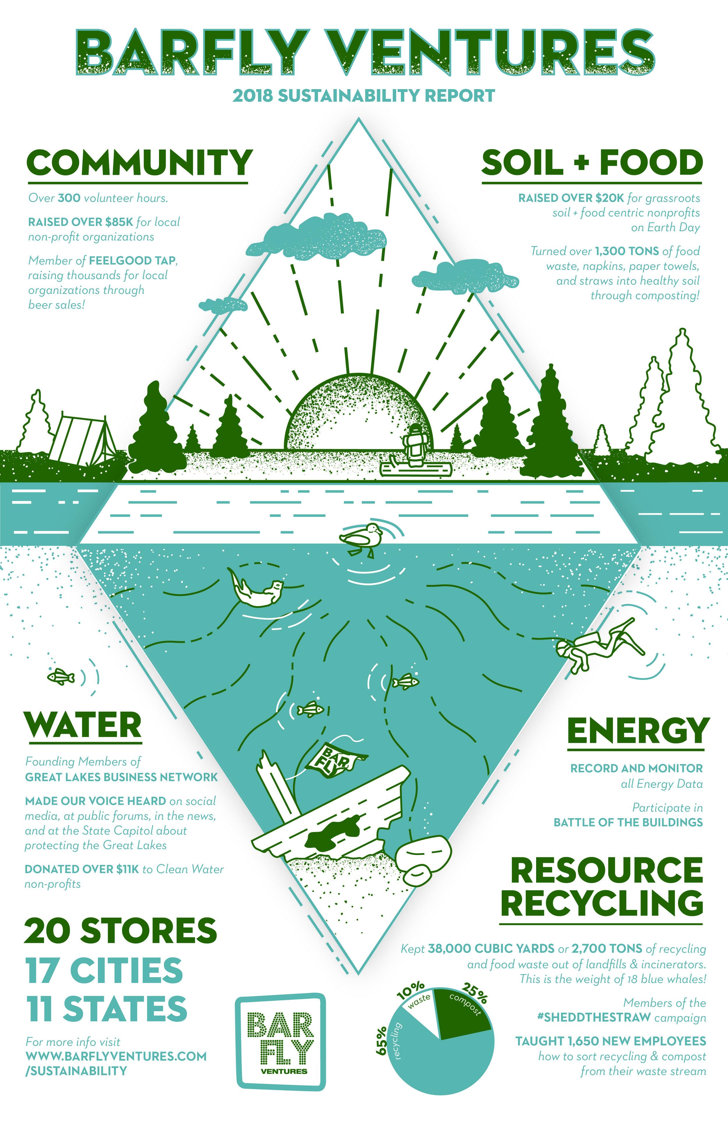 SustainabilityReport2019_11x17_CMYK.jpg