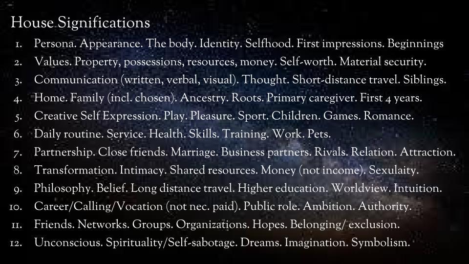 The Astrology of 2019 Slides.Houses.jpg