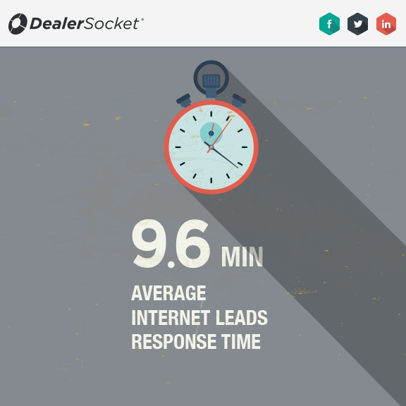 Dealersocket - #WeAreAutomotive