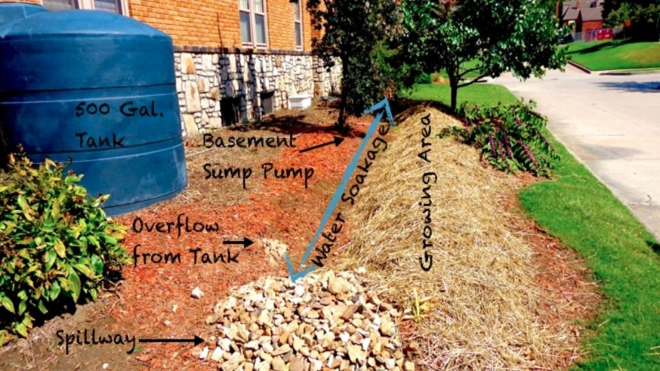 Water Harvesting - GCP specializes in designing and implementing rainwater harvesting systems from urban to farm scale. Rainwater can be captured and stored in collection tanks/cisterns as well as swales, ponds, and rain gardens. This way of managing storm water can solve erosion issues while also increasing beneficial water potential.