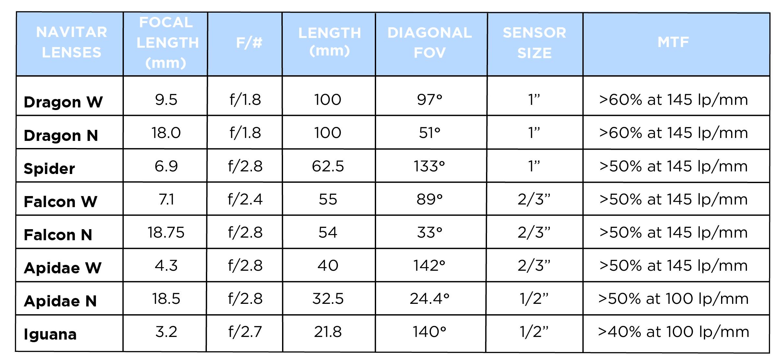 HDR CHART-01.jpg