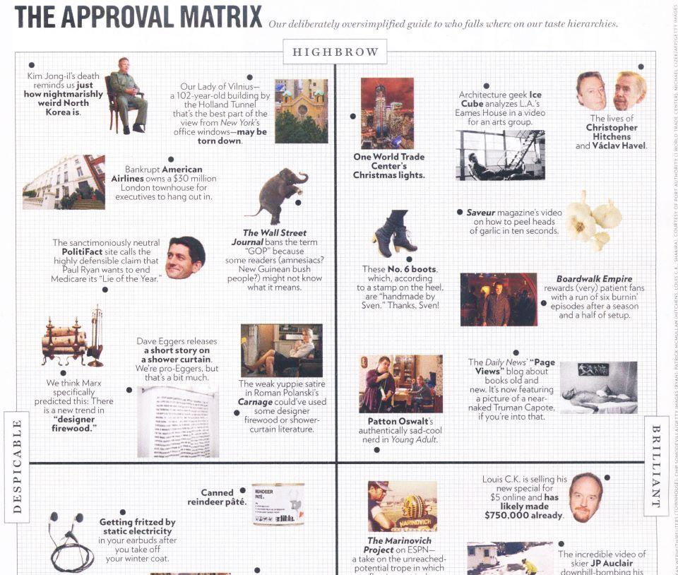 pst_approval_matrix.jpg