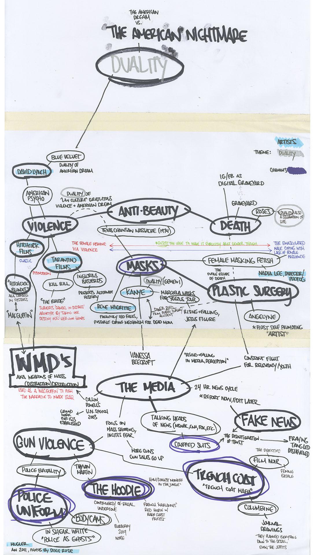 thoughtmap.jpg