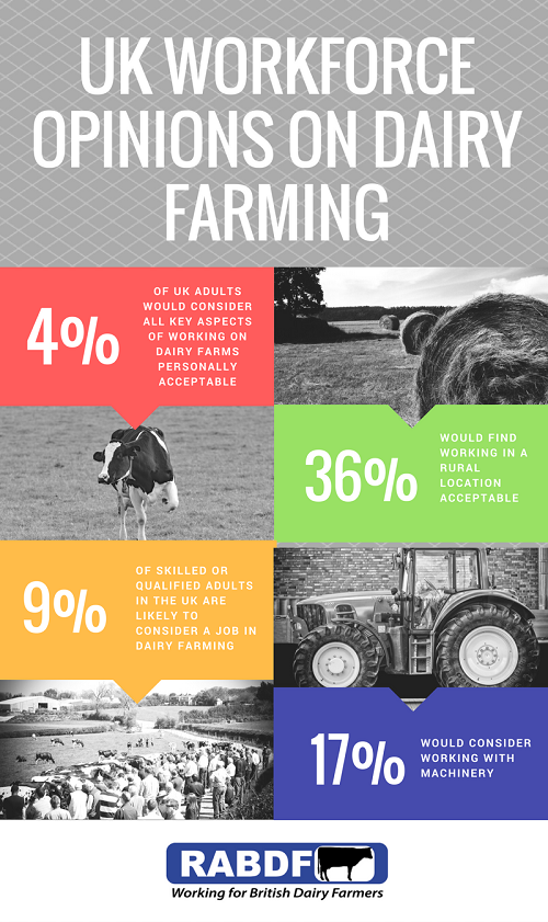 UK workforce opinions on dairy farming resize.png