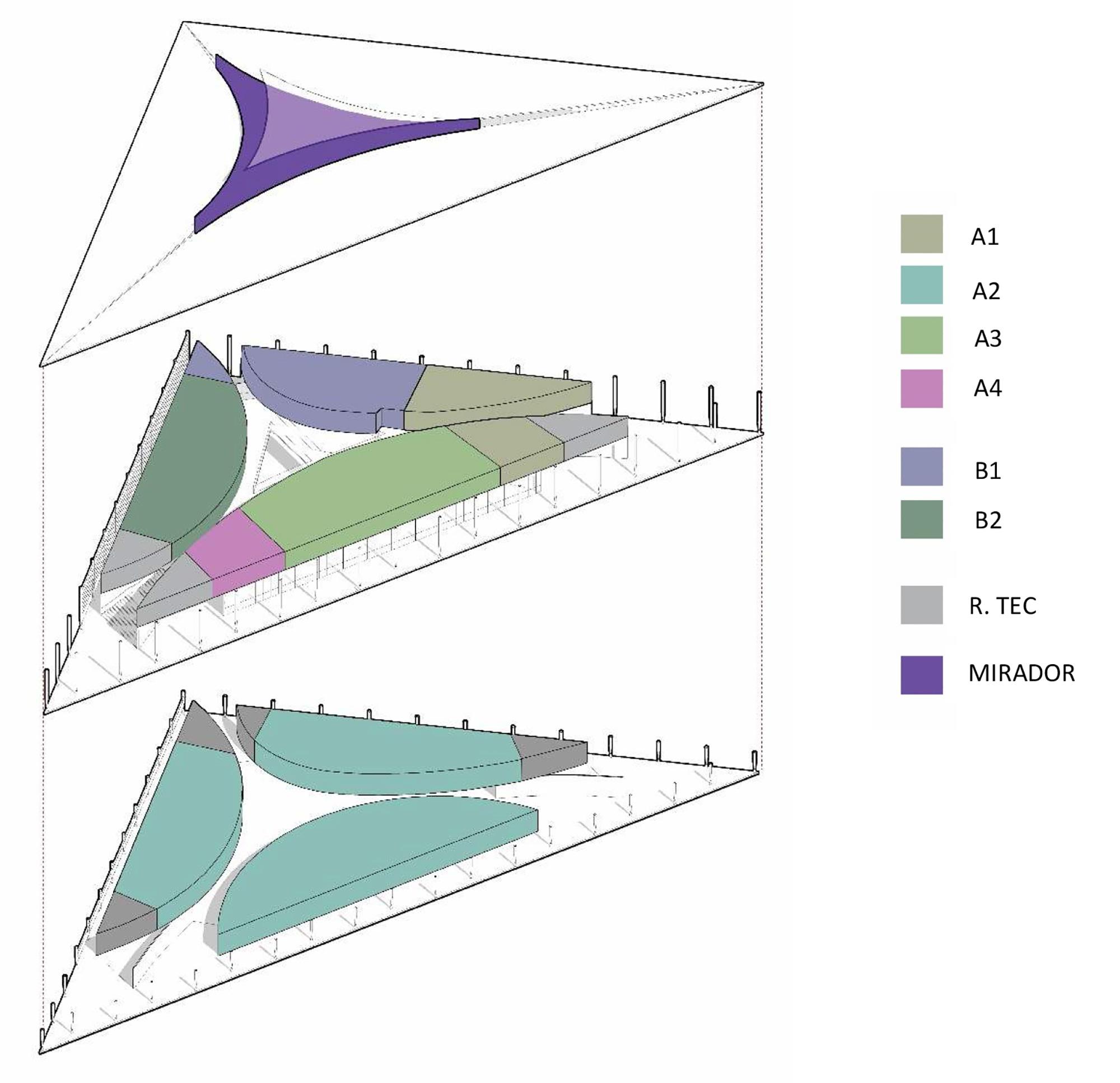 Fig 07. Orden programático