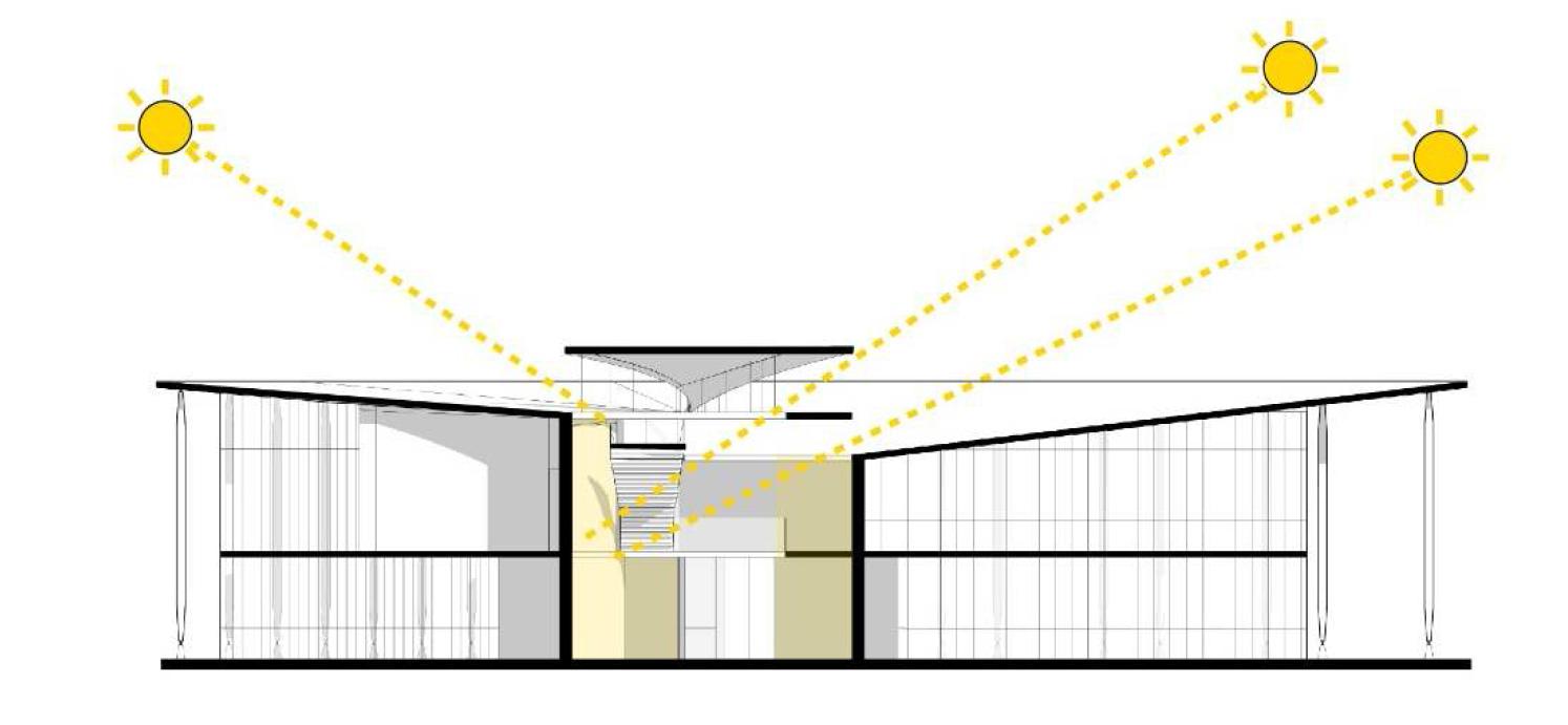 Fig. 09. Corte esquemático entrado luz cenital