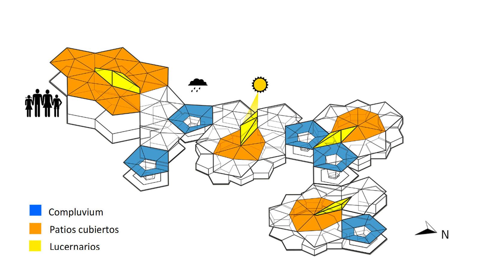Fig.09: Distribución de patios.