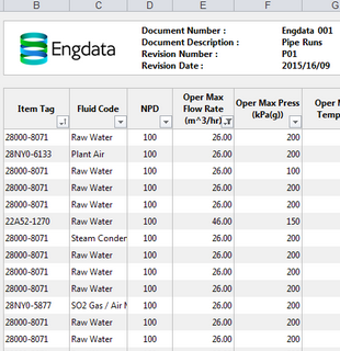 CONNECTED REPORTS  Export your query to Excel, Access, or SQL. Engdata IQ can build the intelligence into the file so that everyone can access real-time information, without additional software or training.