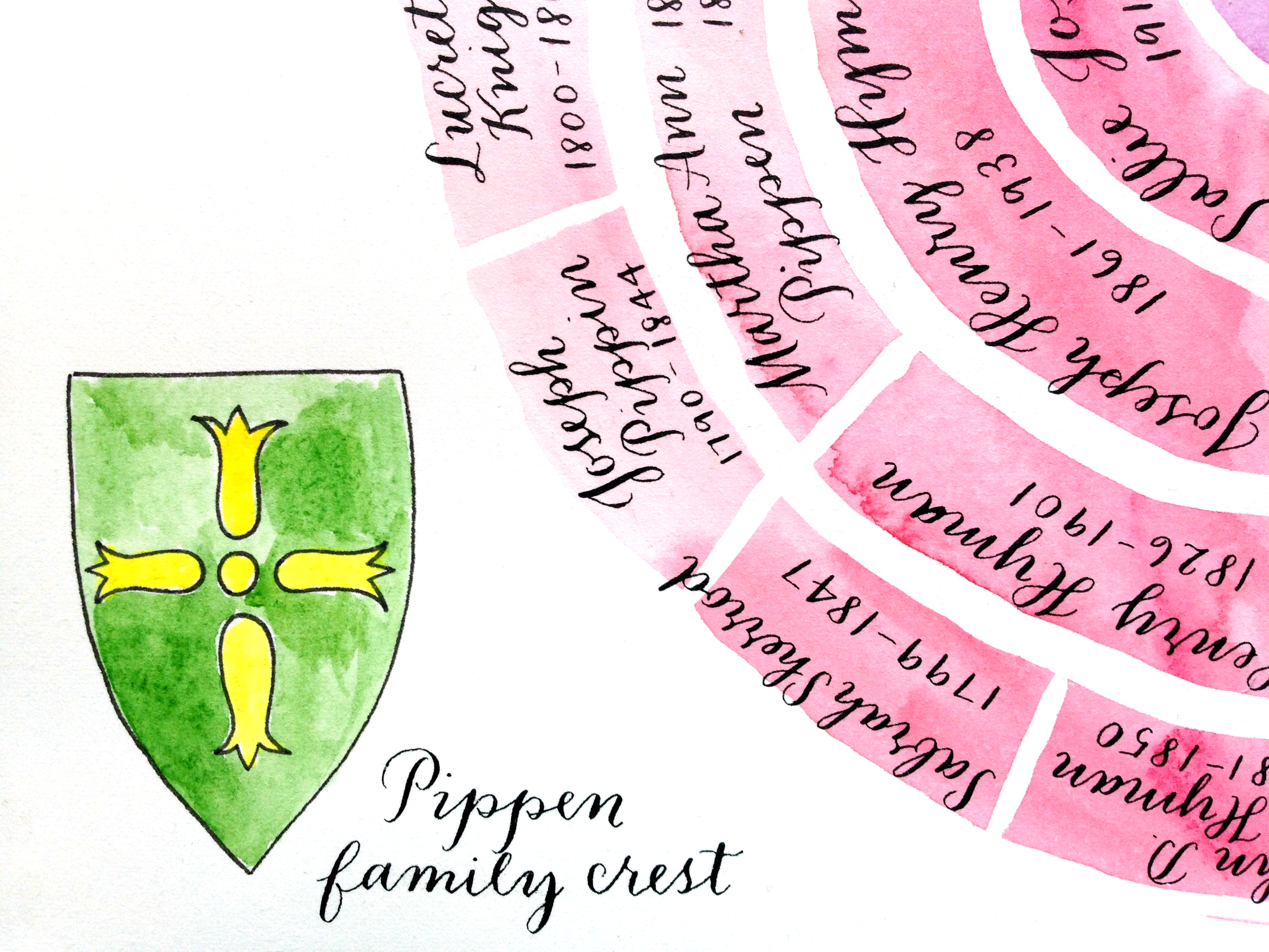 Family+Tree+Detail.png