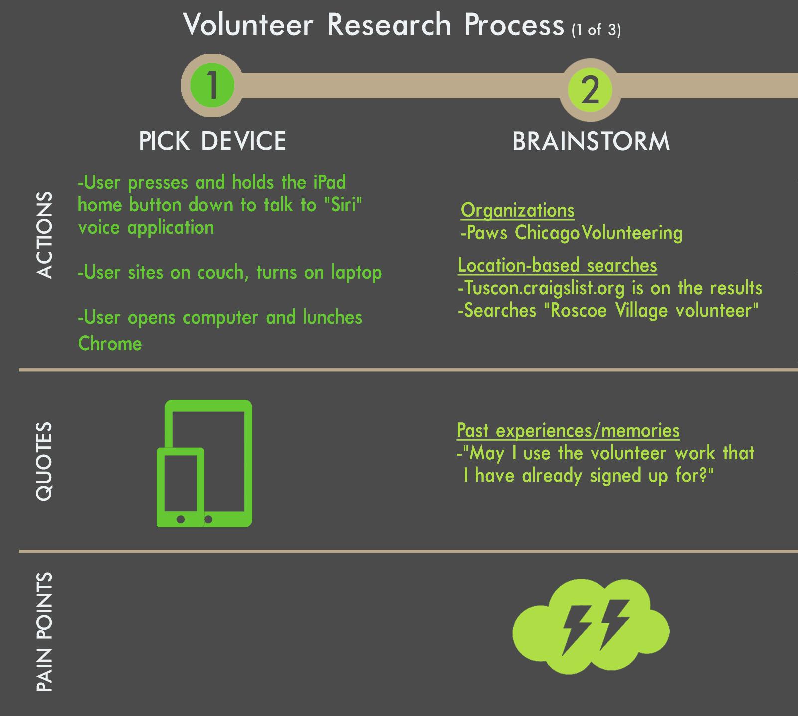 VolunteerObservationProcess1.jpg