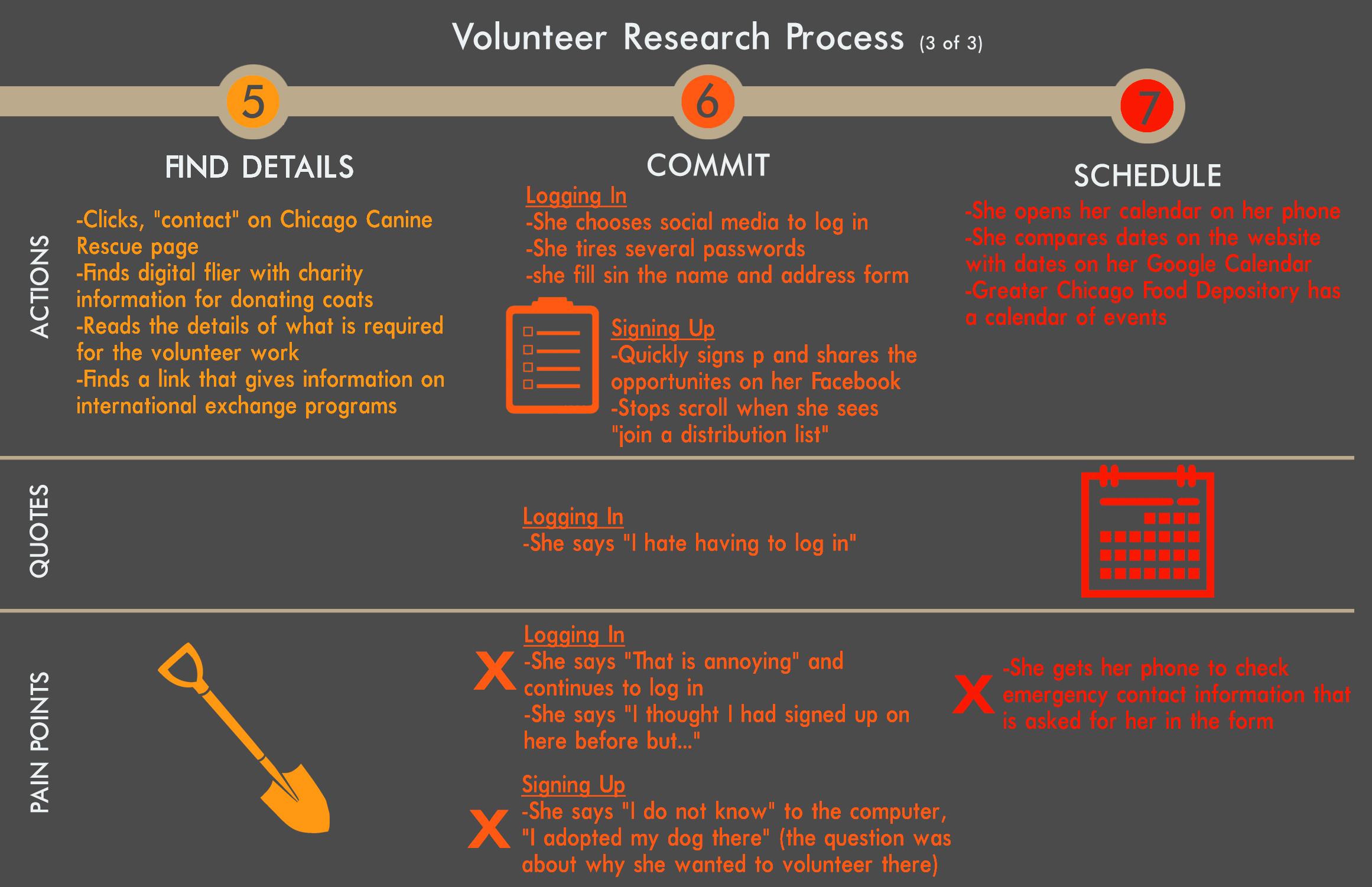 VolunteerObservationProcess3.jpg