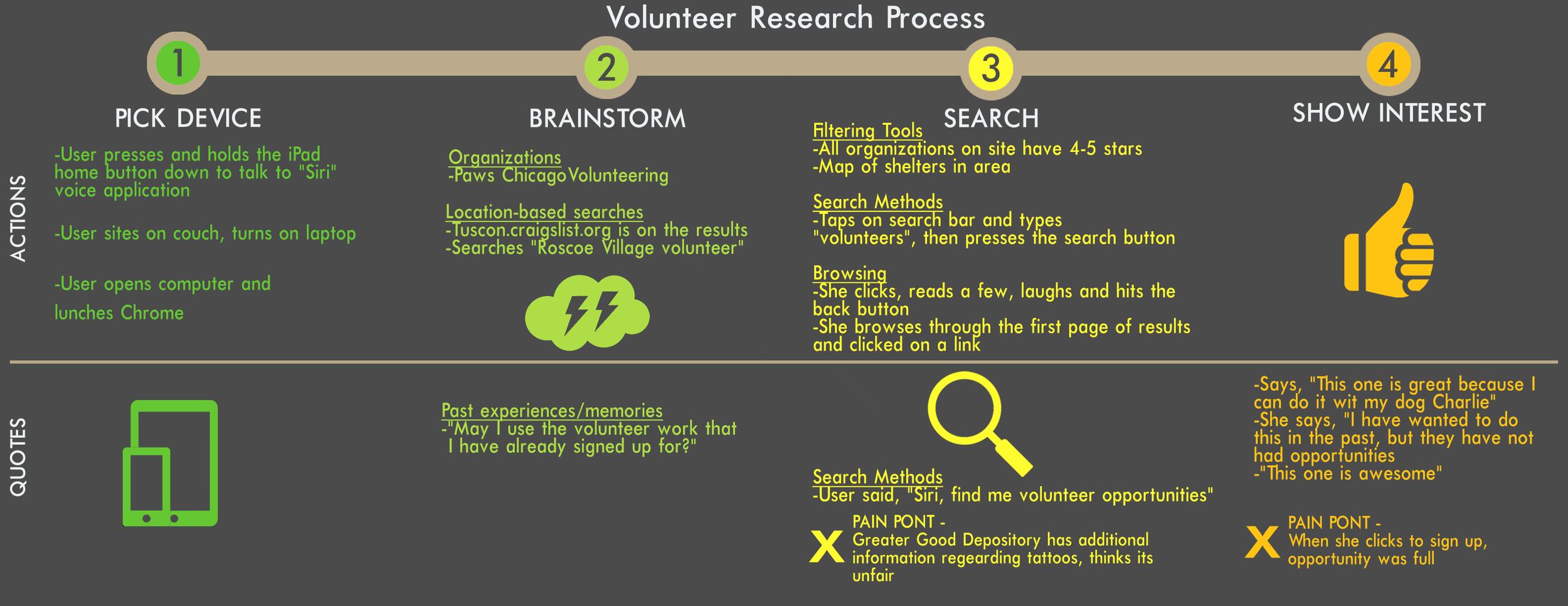VolunteerInfoGraphicHorizontal1.png