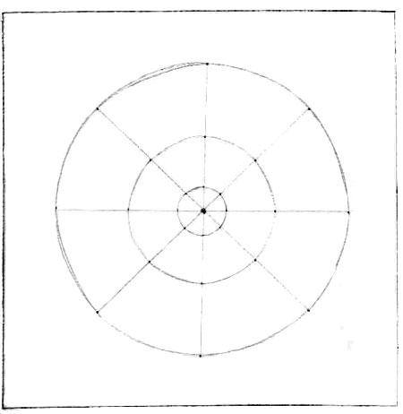 Mandala planning