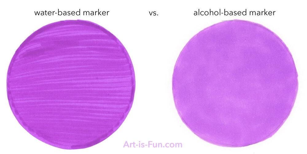 比较水基和酒精基马克笔在卡纸上的着色效果。