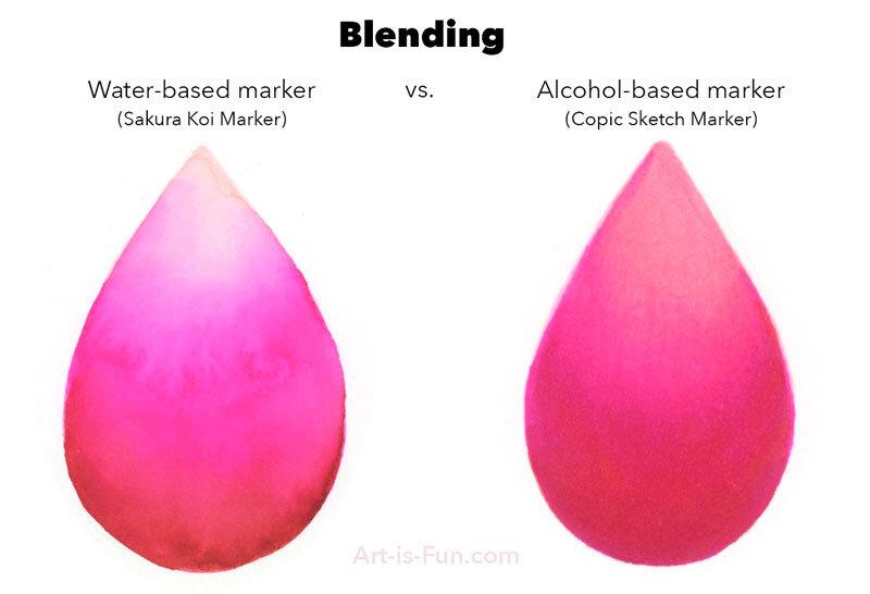 Water-based vs alcohol-based markers for blending