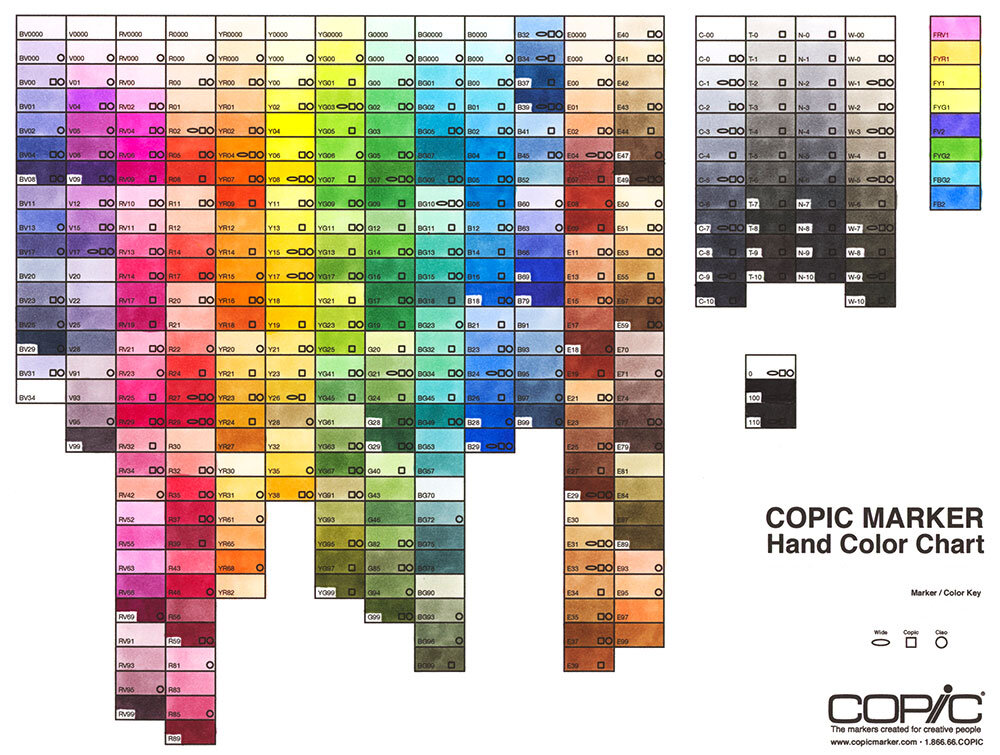 - Copic Markers - Everything You Need To Know About Copics Before You Buy —  Art Is Fun