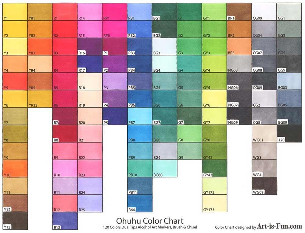 Ohuhu 120颜色双尖端酒精艺术笔,笔刷和;凿颜色表