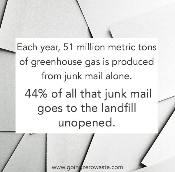 Did you know 51 million metric tons of greenhouse gas is produced from junk mail alone? Get six tips for ditching junk mail from www.goingzerowaste.com