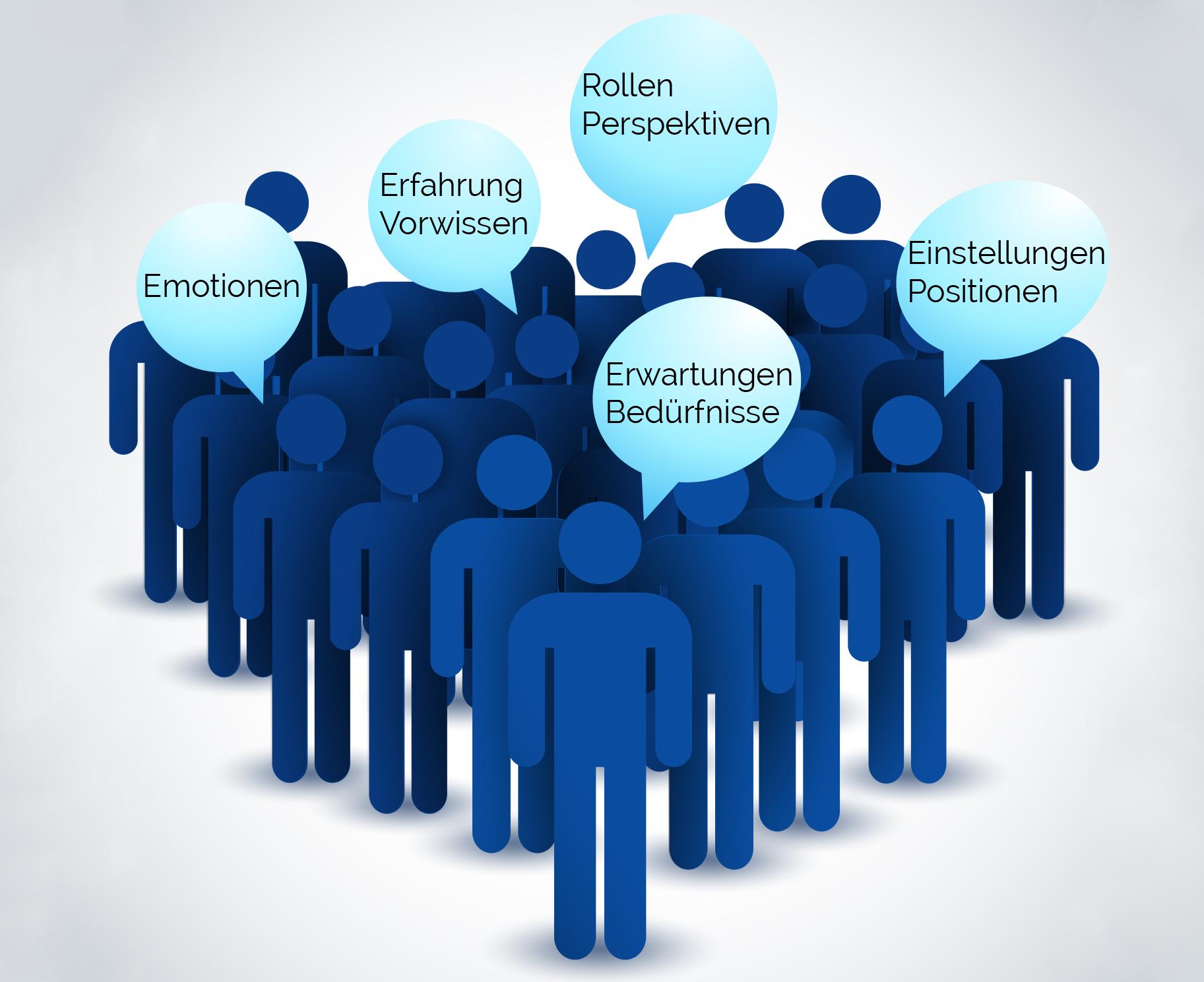 Zuhöreranalyse_julia-training.com