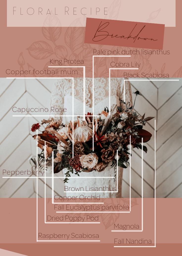 romantic+bridal+bouquet+portland+wedding+florist