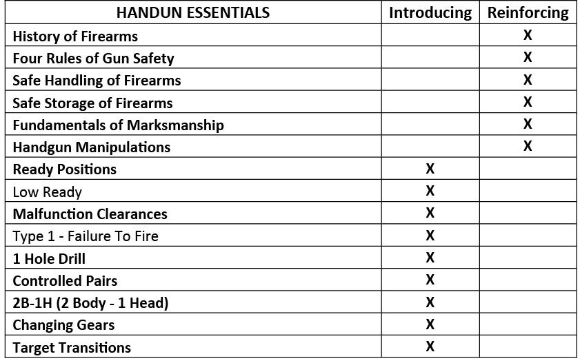 Handgun Eseentials Chart.jpg