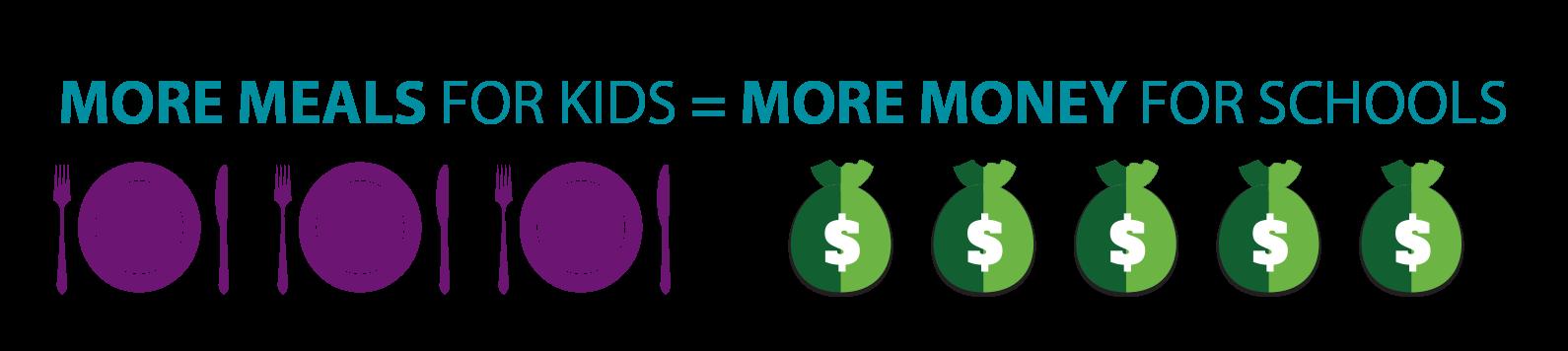 meals=money.png