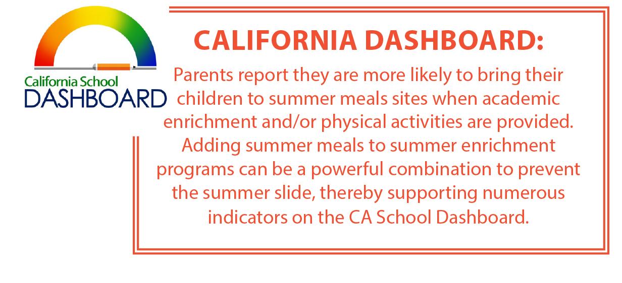 CA dashboard summer.jpg