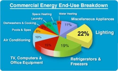 energychart7.jpg