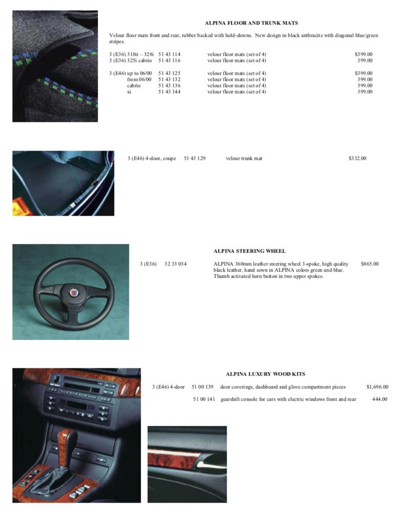 ALPINA E46 INTERIOR.png