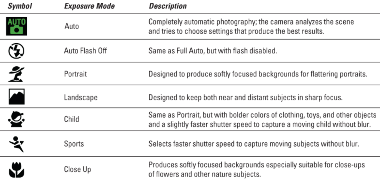 Beth Alexander Photography Camera Settings .png