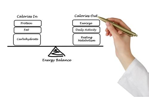 Balance-caloriesb.jpg