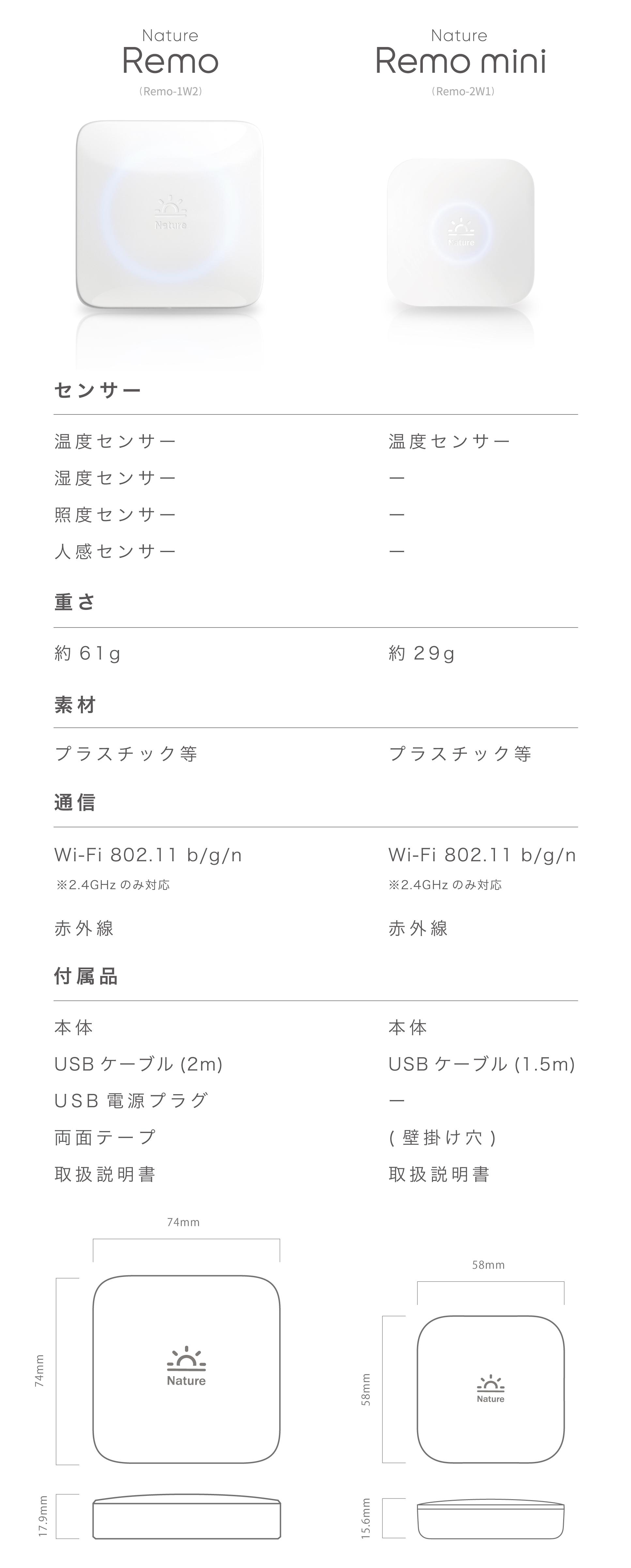 モデル比較-01.jpg