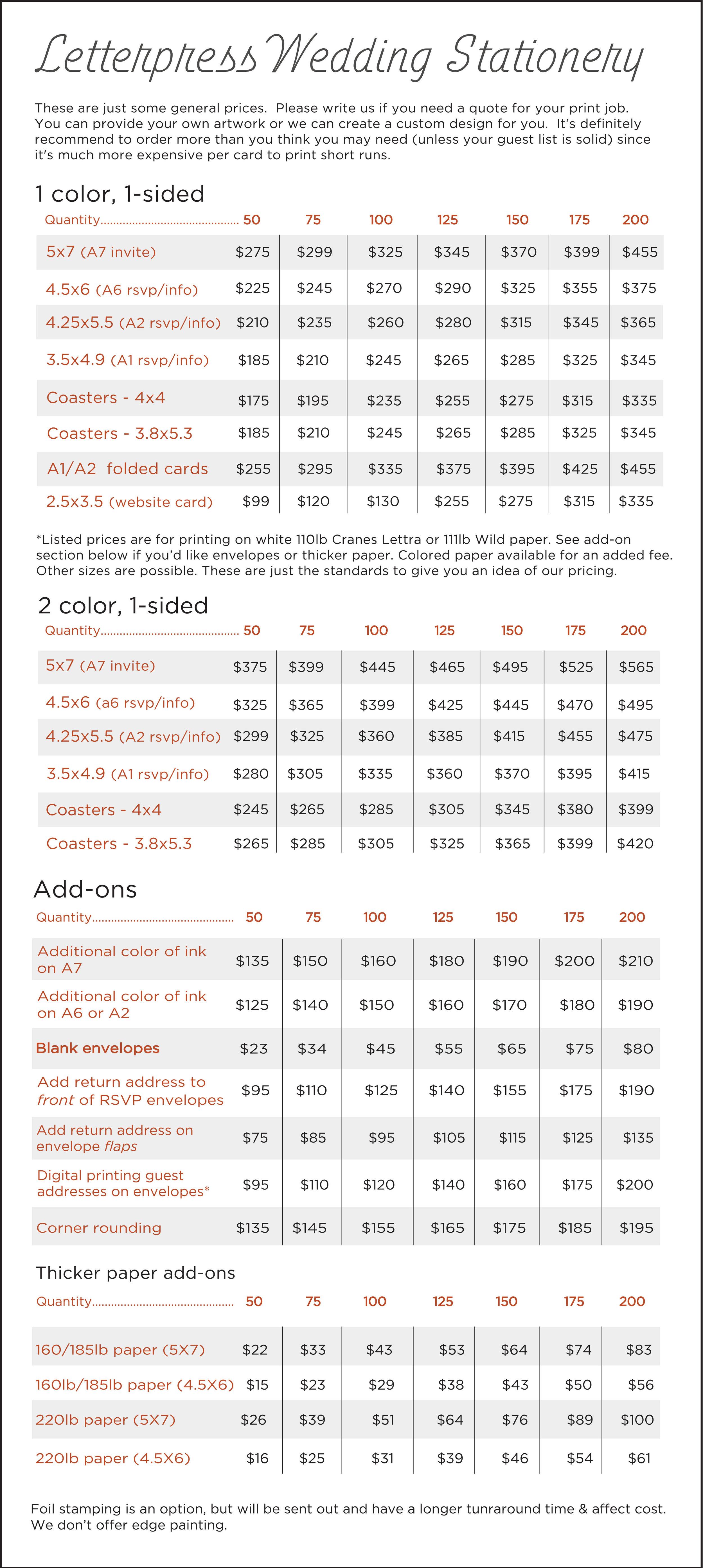 Letterpress invite pricing 18a