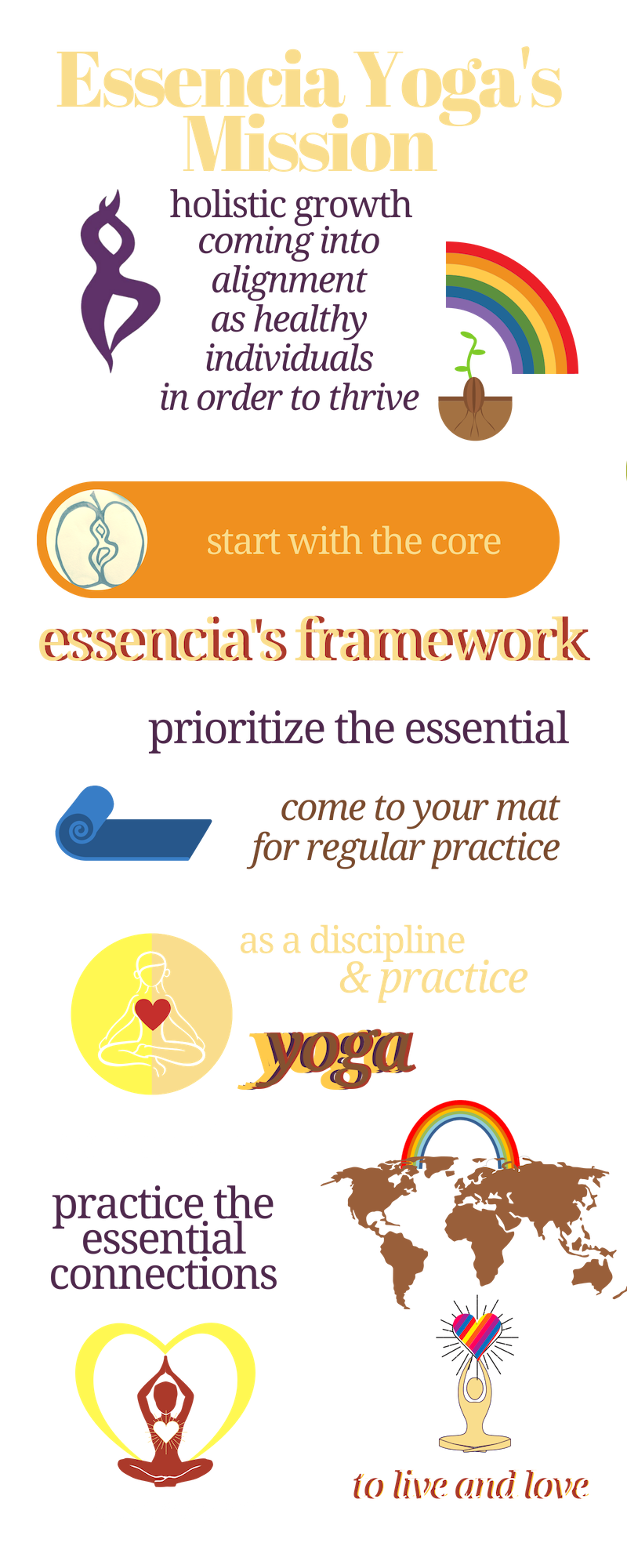 Essencia Yoga Mission (1).png